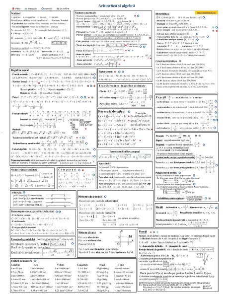 formule_matematica_gimnaziu_pag_1