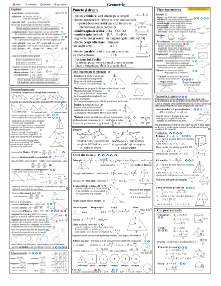 formule_matematica_gimnaziu_pag_2