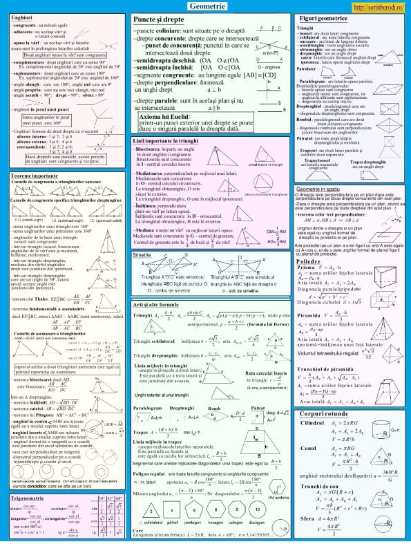 formule_matematica_gimnaziu - copy