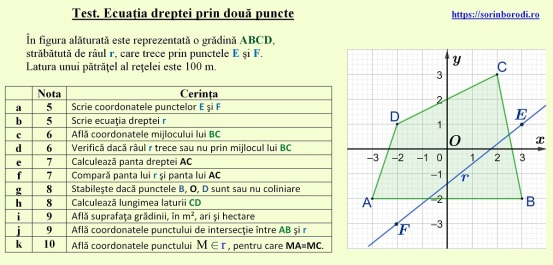 Test_ecuatia_dreptei_prin_2_puncte