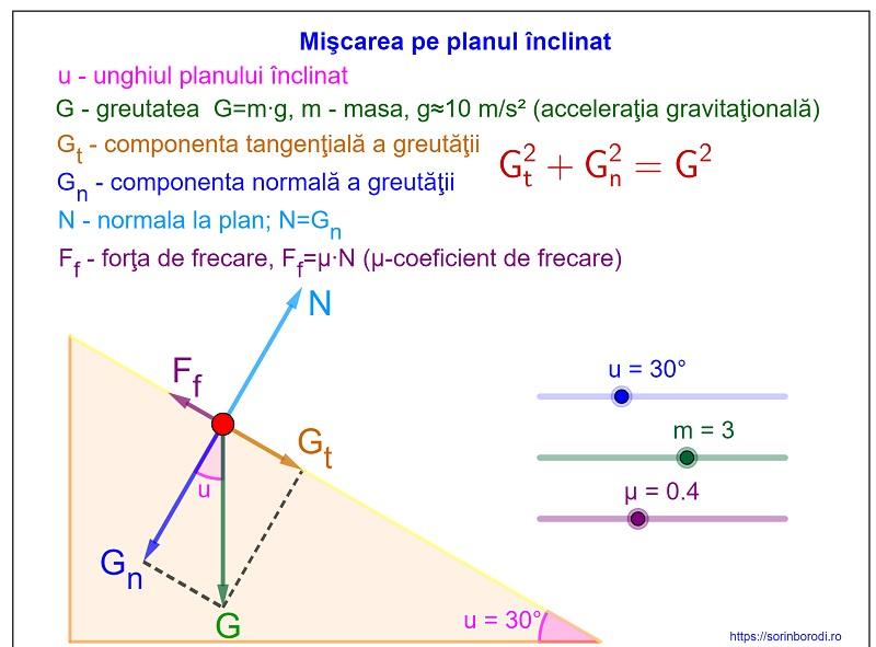 plan_inclinat